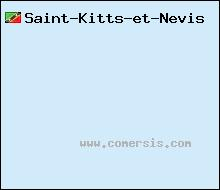 carte de Saint-Kitts-et-Nevis
